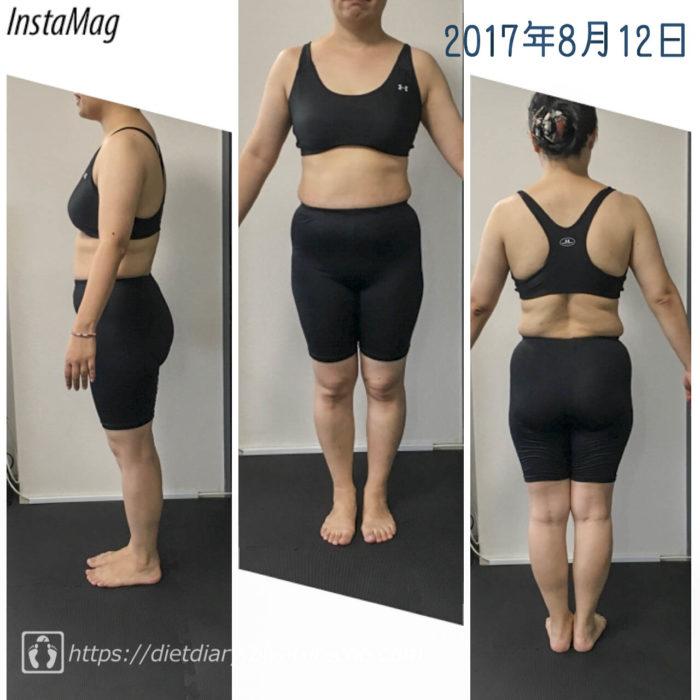 2017年8月12日の体型